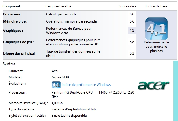 Améliorer la qualité des graphiques Config11