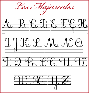 lettre q en majuscule Question (bête) Comment formez vous le Q majuscule? lettre q en majuscule