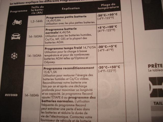 Batterie C6 - Page 4 Dsc07712