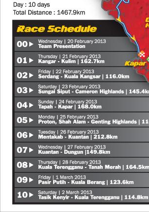 LE TOUR DU LANGKAWI --Malaisie-- 21.02 au 02.03.2013 Lang_m11