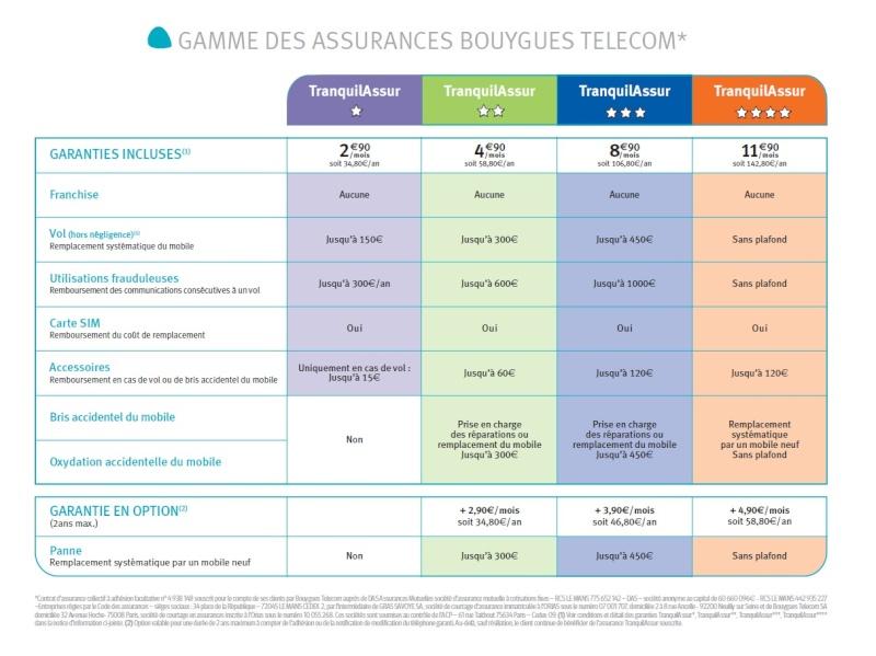 Service mobile: GARANTIE ÉCHANGE 24  Grassa10