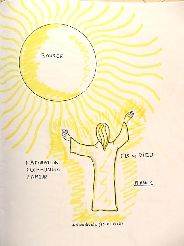 A quoi pourrait ressembler la religion/spiritualité au 21ème siècle ? - Page 9 G2510