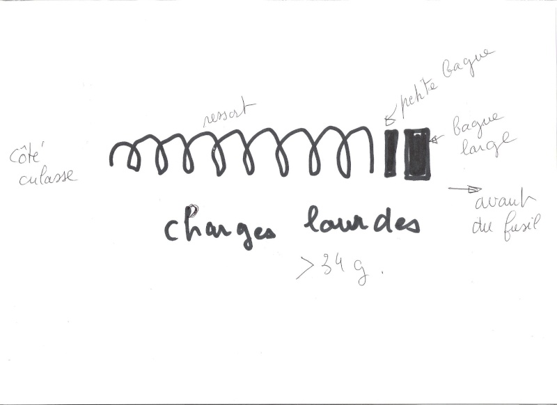 Fusil Browning Auto5 - Fonctionnement & réglages - Page 2 00424