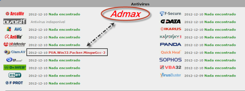Internet Chess Destroyer: Admax 10-12-10