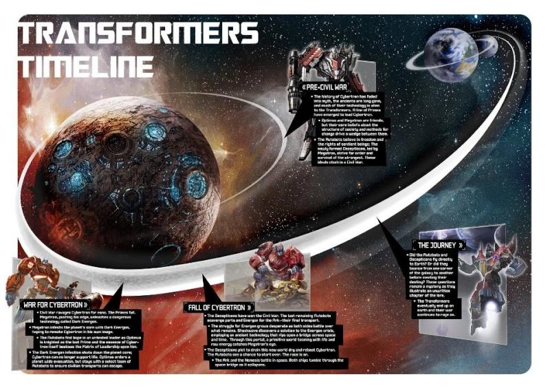 [Jeu vidéo] Transformers Fall of Cybertron/ La Chute de Cybertron (WFC 2, 2012) - Page 4 31315811