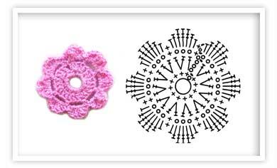 Patrones de flores de crochet Croche10