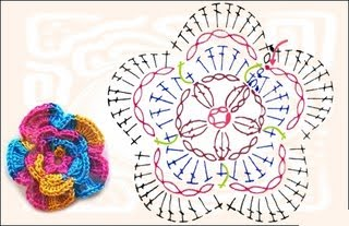 Patrones de flores de crochet Flores11