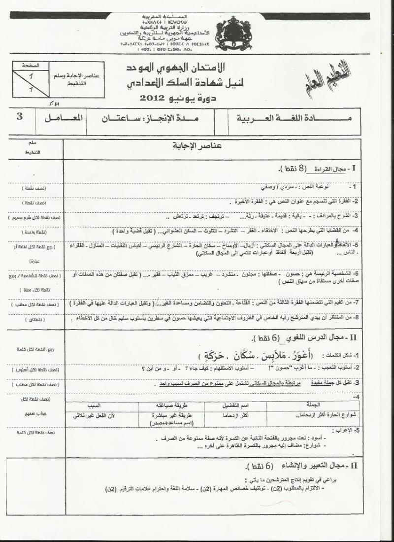 عناصر الإجابة وسلم التنقيط  للامتحان الجهوي الموحد في مادة اللغة العربية لنيل شهادة السلك الاعدادي يونيو 2012 (جهة سوس ماسة درعة) Ar10