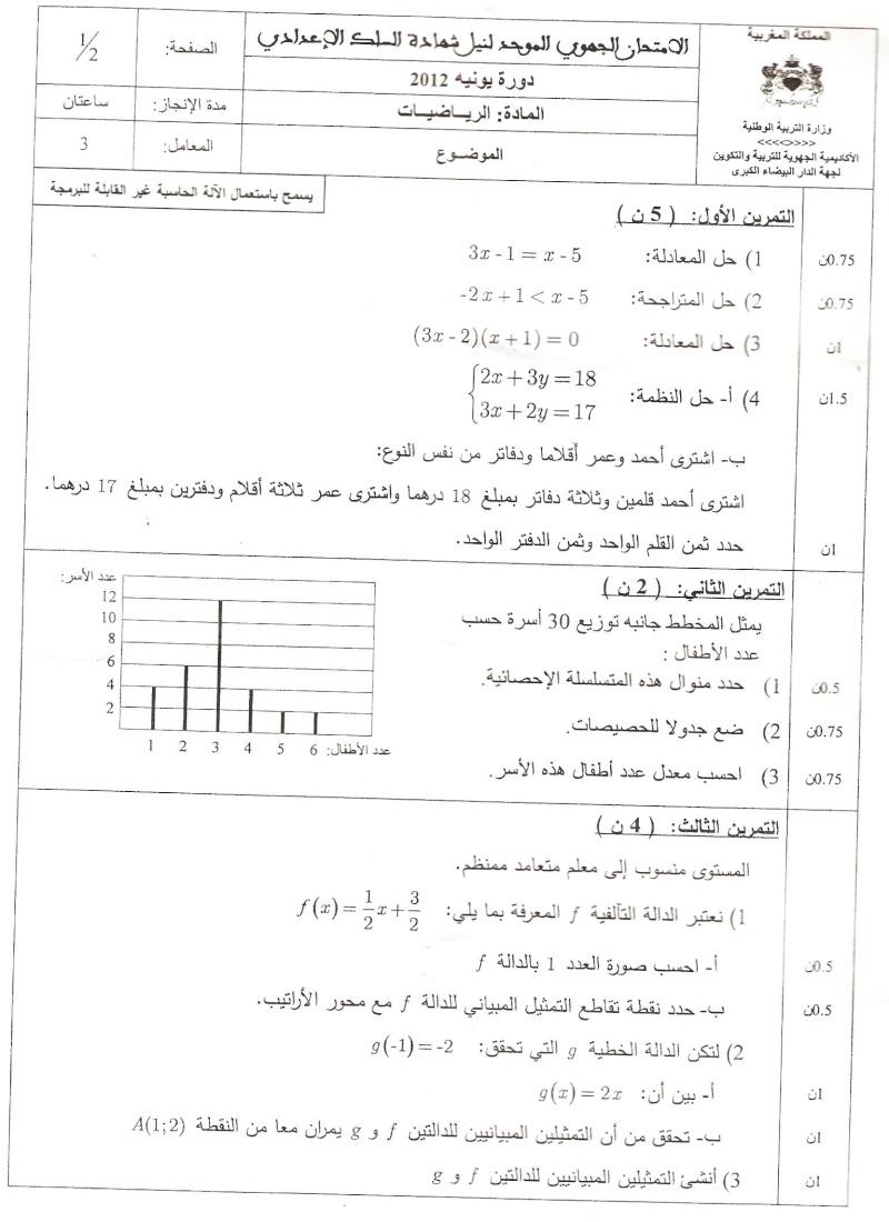 الامتحان الجهوي الموحد في الرياضيات لنيل شهادة السلك الاعدادي يونيو 2012 (جهة الدارالبيضاء الكبرى)  Ousoou11