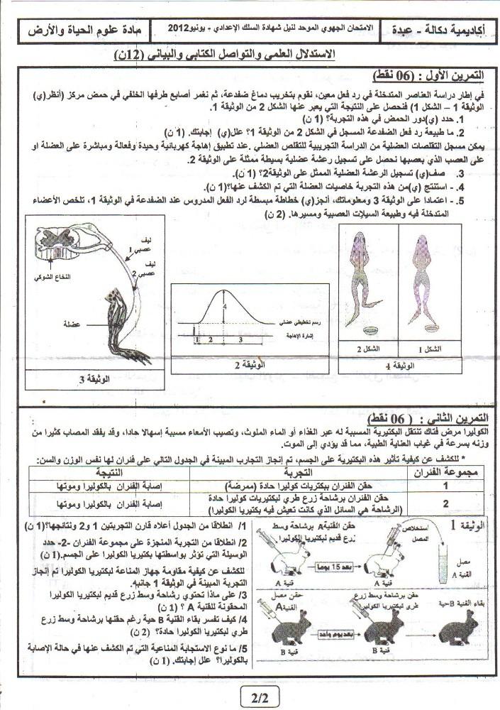 الاختبار الجهوي في مادة علوم الحياة والأرض للثالثة إعدادي- دورة يونيو 2012 (جهة دكالة عبدة) Page210