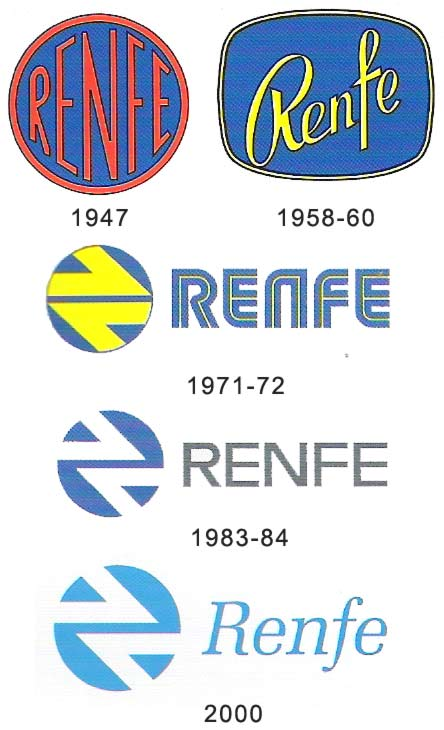 Carteles Publicitarios de Renfe Histor10
