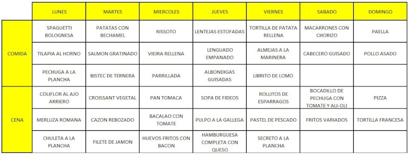 Menú de la Semana 5-Nov a 11-Nov (2012) Menu31