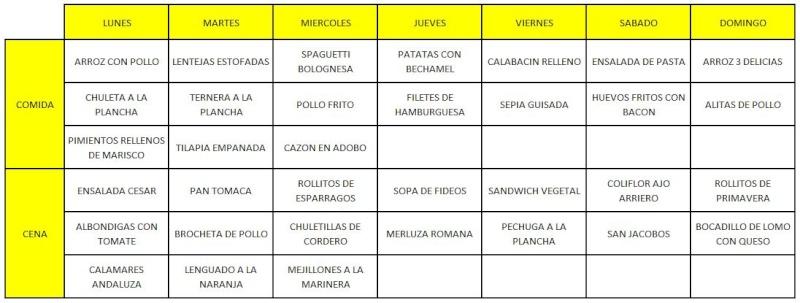 Menú de la Semana 3-Dic a 9-Dic (2012) Menu35