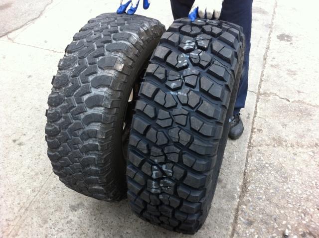 omologazione pneumatici jk Km2s510