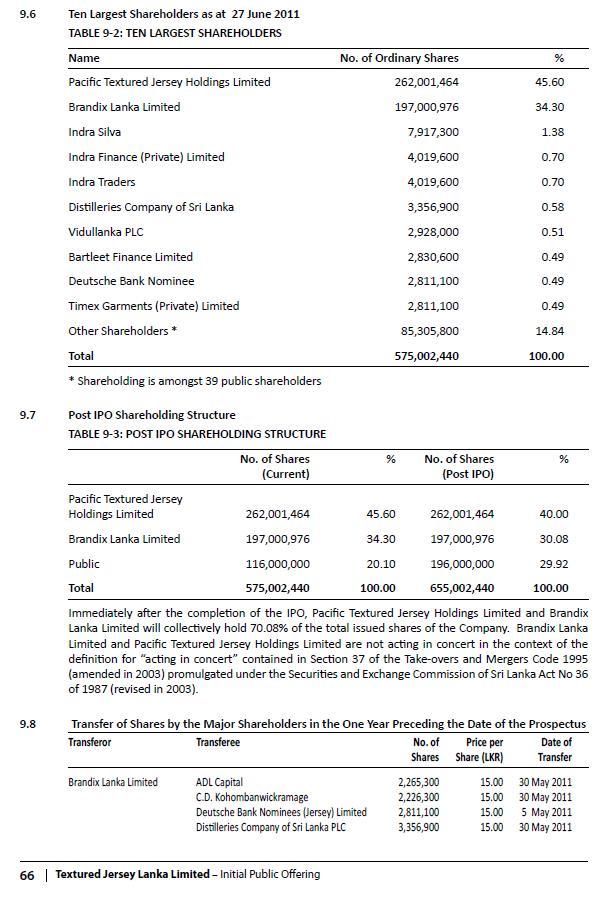Textured Jersey to raise Rs. 2.9 billion 310