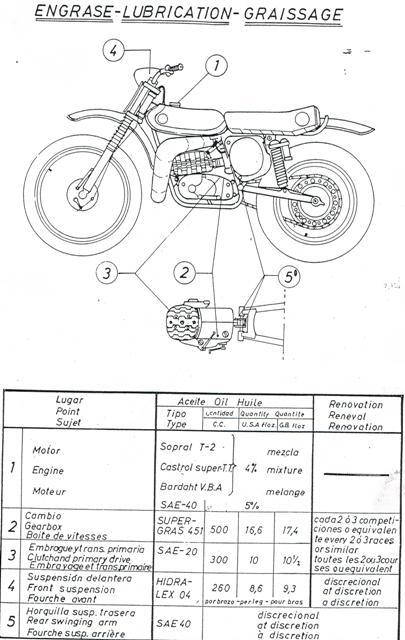 Cappra vb 125 250 et 360 77/78 1977-510