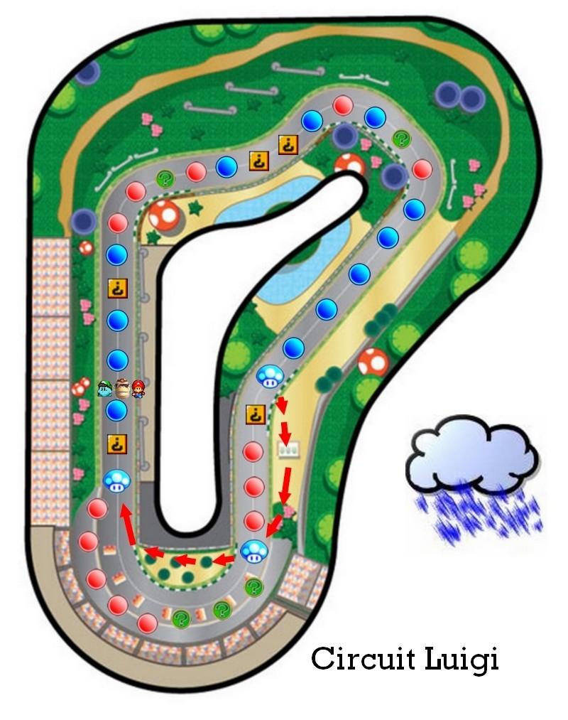 Circuit Luigi Base10