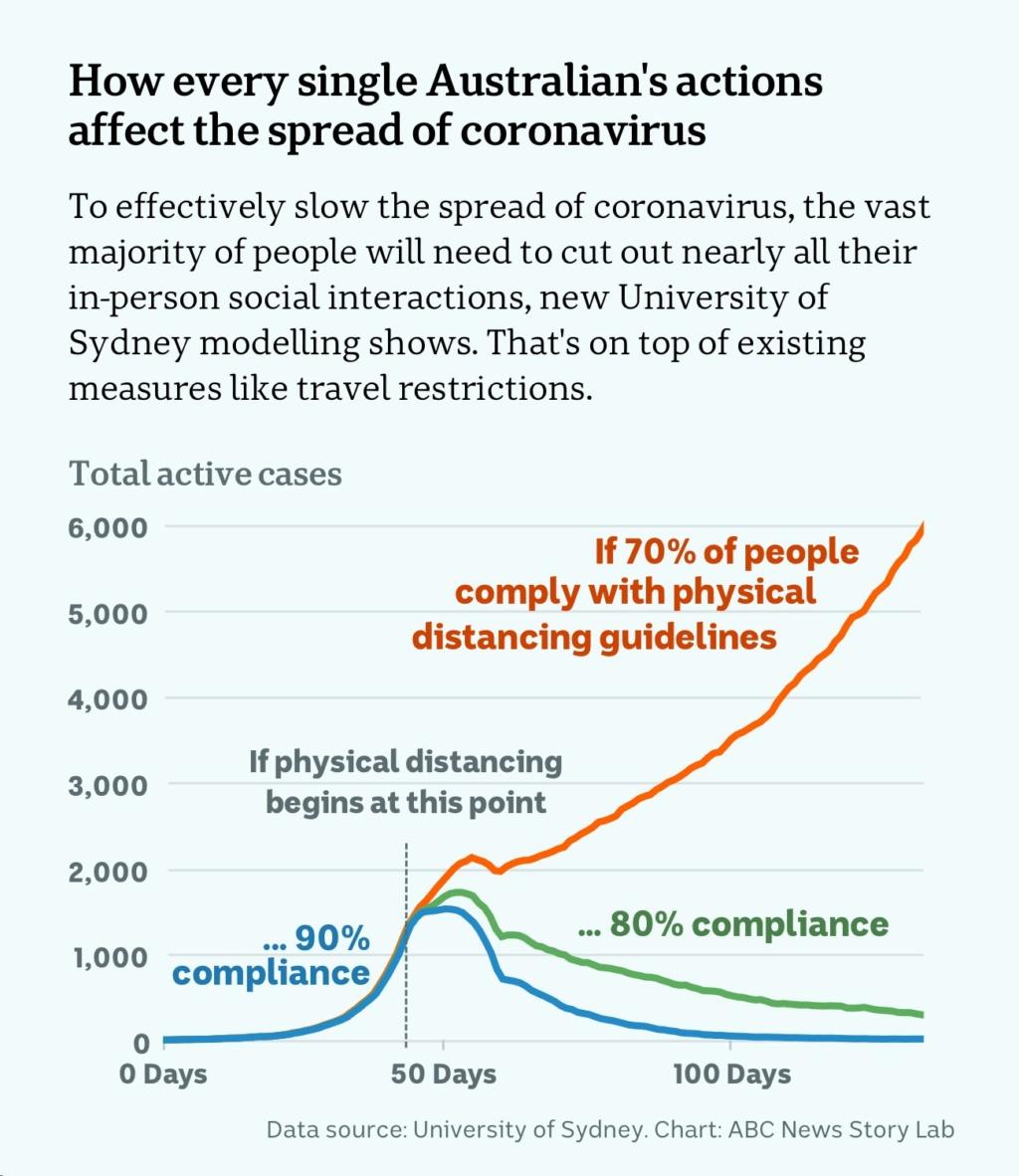 Off Topic Coronavirus - Page 6 Isolat10