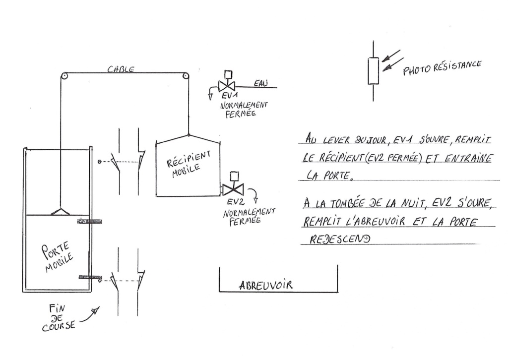 Projet : portier électro-hydraulique. 2020-011