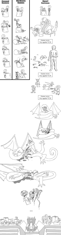 Dwarf Fortress! - Page 2 13247810