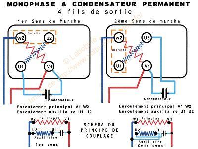 Problème câblage moteur Kity 617 1tp11