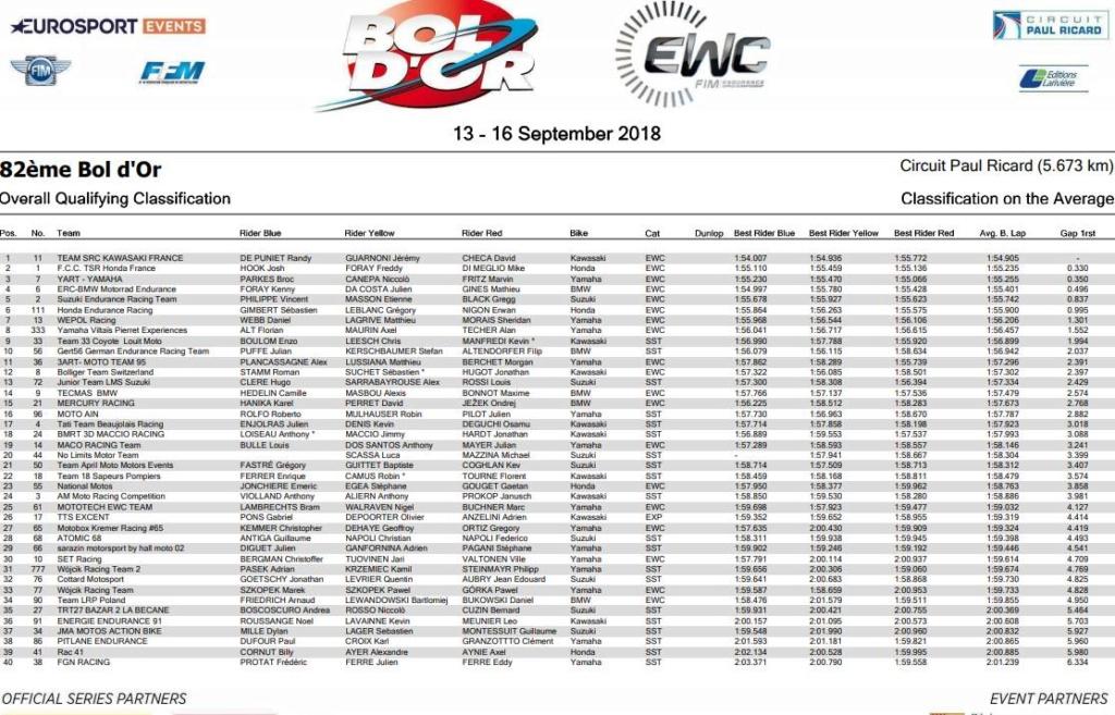 [Endurance] Bol d' Or au Circuit Paul Ricard 15 et 16 sept 2018 . Essais10