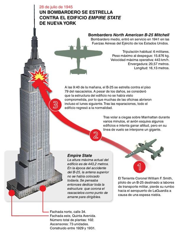 B25 HISTOIRE : Le B25 qui s'est écrasé dans l'Empire State Building B25tra10