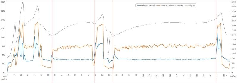 [XSara HDI] - Trou à l'accélération - Page 2 Air_ga10