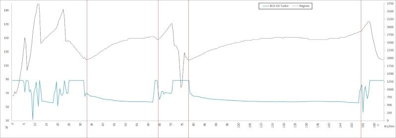 [XSara HDI] - Trou à l'accélération - Page 2 Rco_ev10