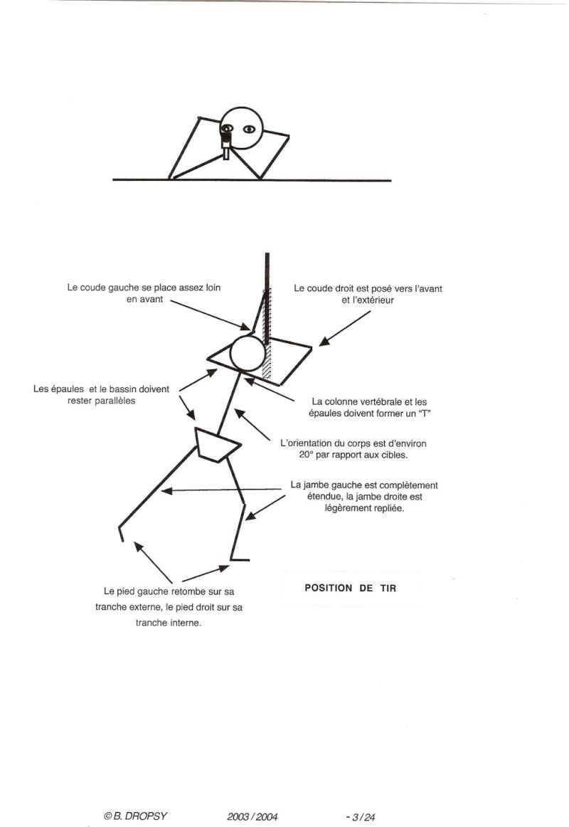 La position COUCHE idéale Numari29