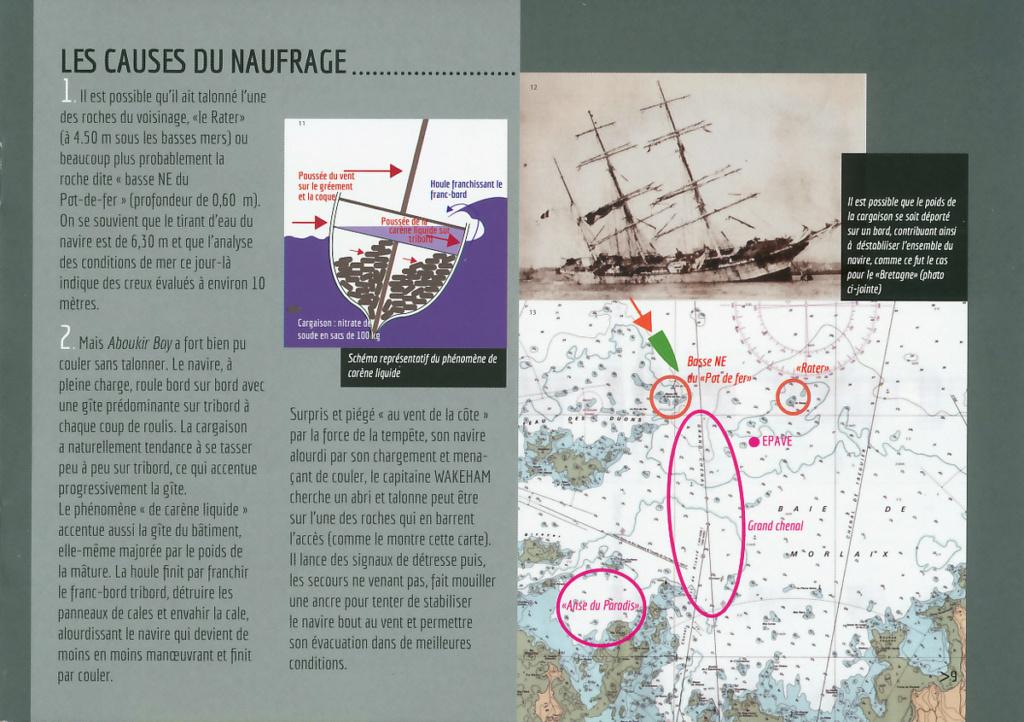 [Les Musées en rapport avec la Marine] Musée Maritime de Carantec - Page 2 Abouki17