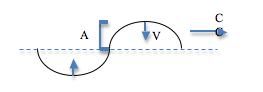 Quantum Physics Energy10