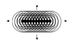 Quantum Physics Pencil10
