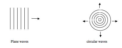 Quantum Physics Plane_10