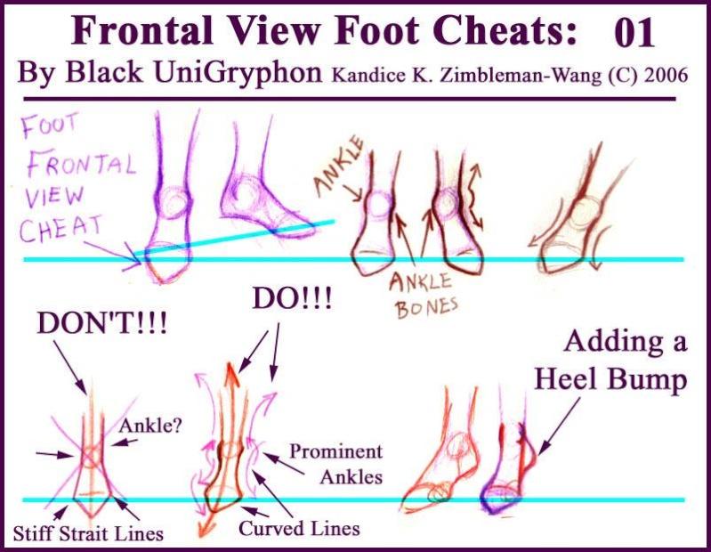 [Aide] voici toutes les aides que j'ai trouver pour le corps humain, mains pied..... Fronta10