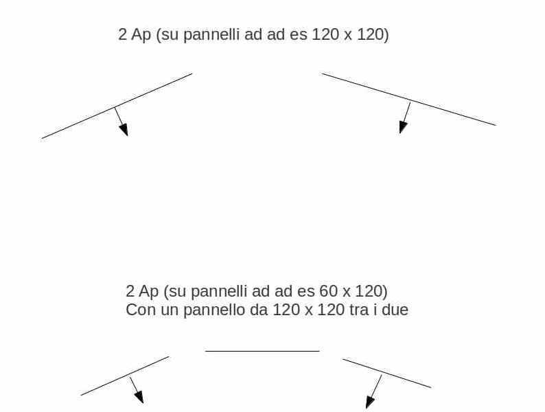 Open baffle dimensioni e forme dei pannelli HELP Senzan10