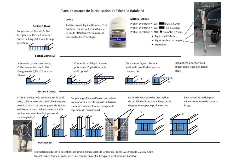 """Rafale N n°215 en configuration """"Super Nounou"""" --> terminé  - Page 2 53305510"""
