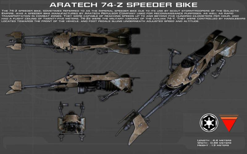 Aratech Repulsor Compagny 74-Z Speeder Class (MPC/ERTL - 1/11)  Aratec10