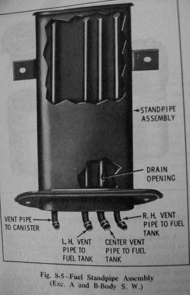 vapor canister Standp10