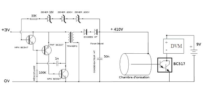 Détecteur de radioactivité avec générateur HT de Tarsonis Schema10