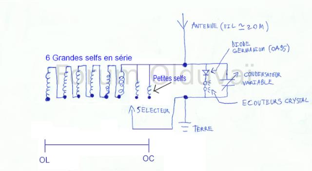 """Fabrication d'un poste """"à galène"""" Schema11"""