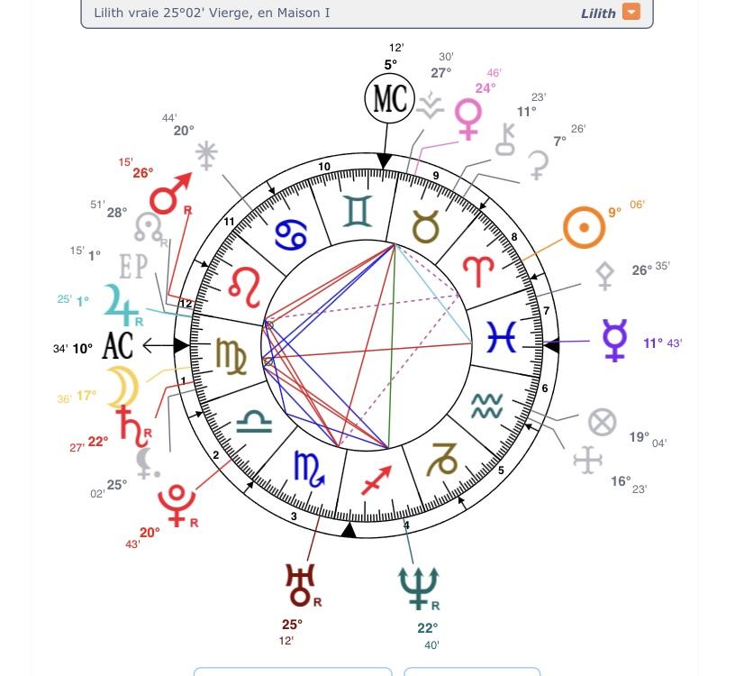 Jupiter conjoint vénus 4852f810