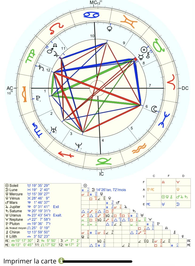 Jupiter conjoint vénus 90345b10