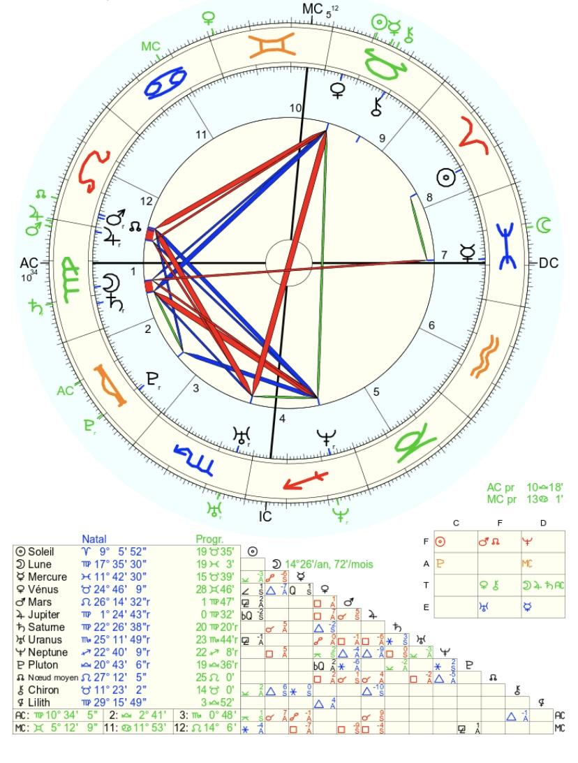 Jupiter conjoint vénus - Page 2 F4585c10
