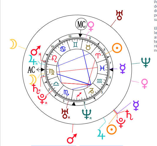 Saturne conjoint Pluton en Capri  Tr10