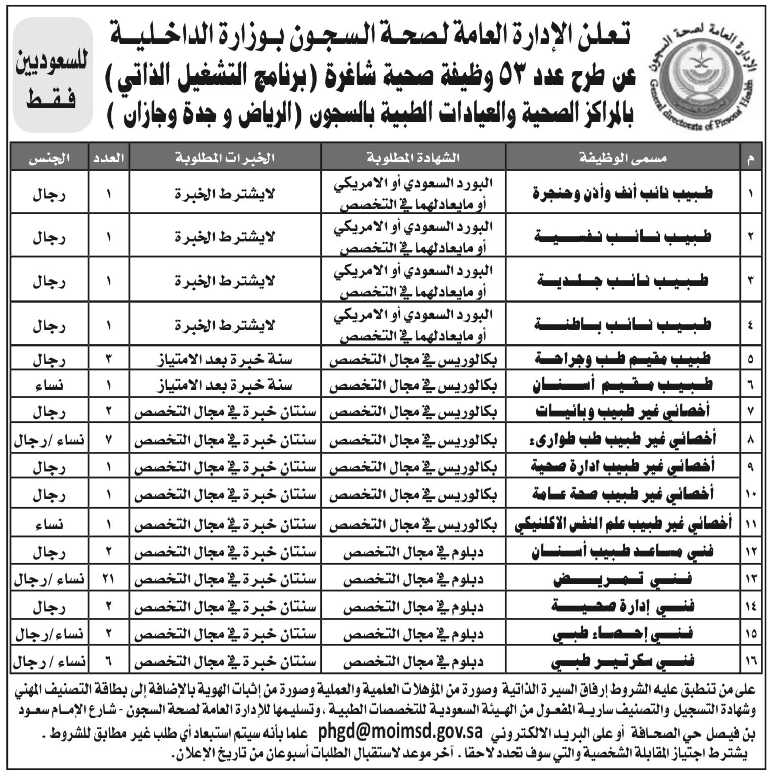 وظائف صحية في الإدارة العامة لصحة السجون بجدة الرياض وجازان 0124