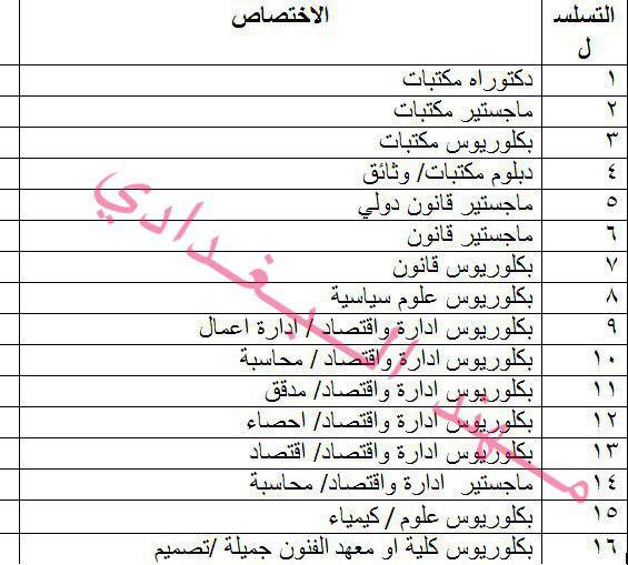 درجات وظيفية في وزارة الثقافة العراقية باختصاصات متنوعة 2019 013