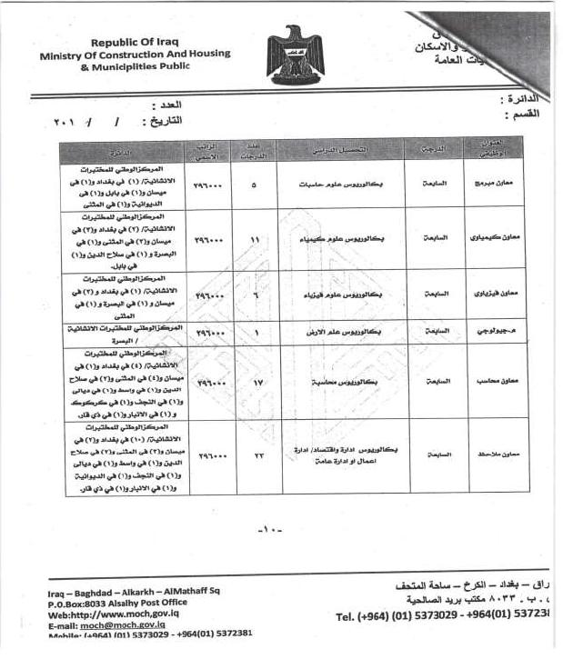 درجات وظيفية في وزارة الاعمار والاسكان والبلديات العامة 1010