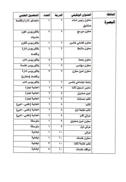 عاجل :: درجات وظيفية في وزارة العدل لكافة المحافظات والاختصاصات  1012