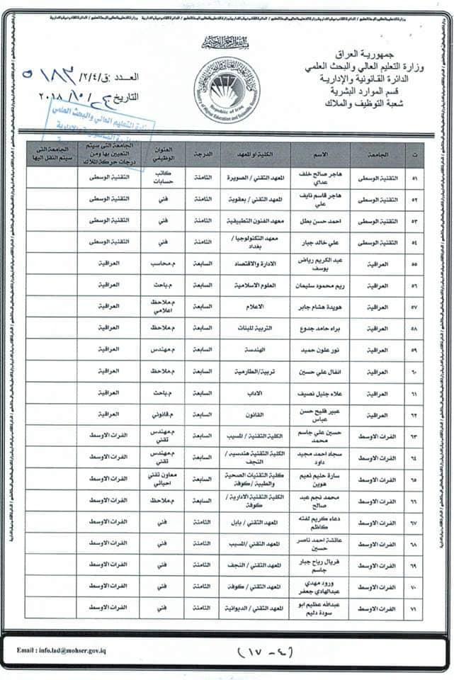 عاجل :: تعيينات بوزارة التعليم العالي لحاملي الشهادات 1014